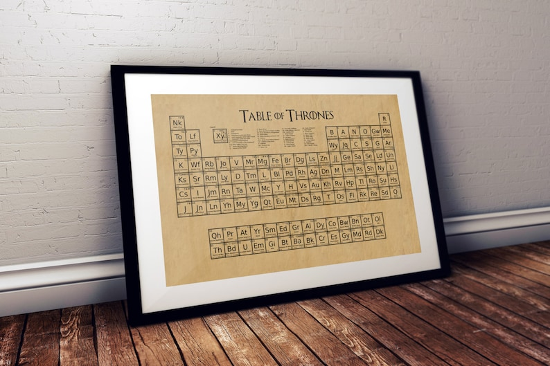 Game of Thrones periodic table wall poster  Table of Thrones image 1