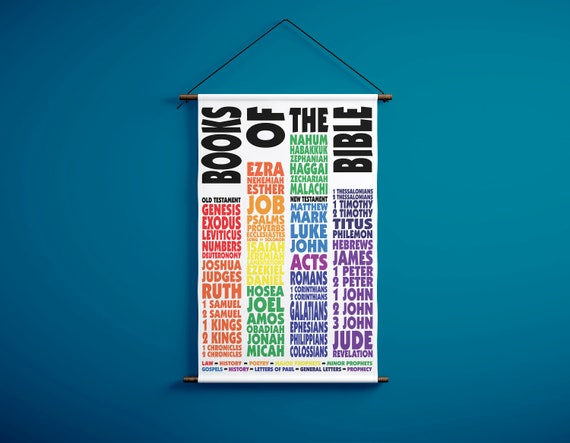 Books Of The Bible Banner Hanging Fabric Or Vinyl Banner Etsy