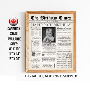 PERSONALIZED Printable Files CANADA: 56th Birthday Poster Sign with Photo 56th Gift #1644 1965 CANADIAN Version 56 Years Ago in 1965