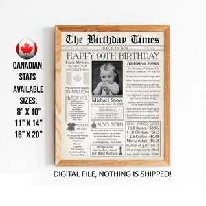 Personalized 90th Birthday Chalkboard Poster Design Digital Files Canadian Version 1930 Events /& Fun Facts 90th Birthday Gift