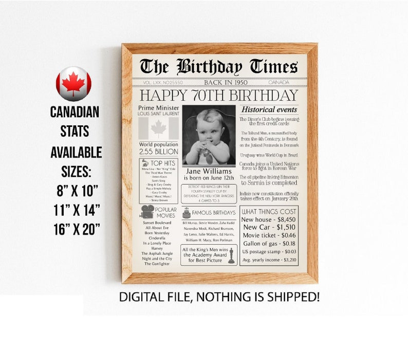Canada 70 Years Ago 70th Birthday Gift 1950 Canadian Newspaper Poster with Photo Personalized 70th Birthday Board Back in 1950 in Canada