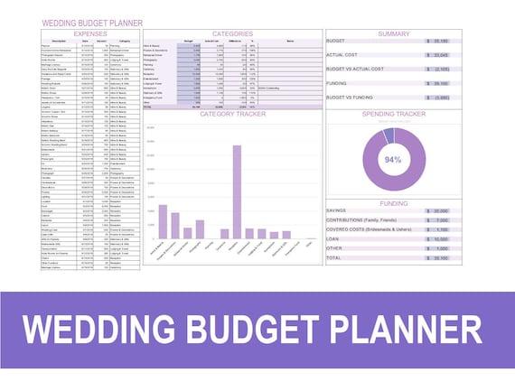 Wedding Budget Planner Excel Spreadsheet