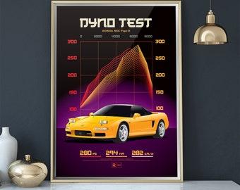 Retro Retro Classic Car Vintage Wall Art HONDA NSX Poster Print Classic