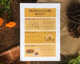 Permaculture Ethics Illustration Infographic | A5 Art Print