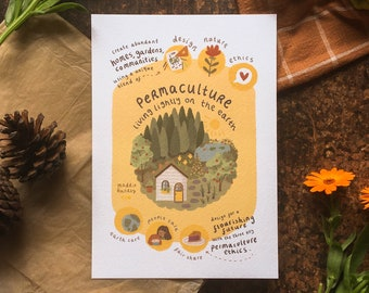Permaculture Illustration Infographic | A5 Art Print