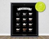 12 ways to make a perfect Coffee, Espresso Chart, Coffee Guide, Coffee Chart, Espresso Guide, Coffee print, Drinks print, Digital art