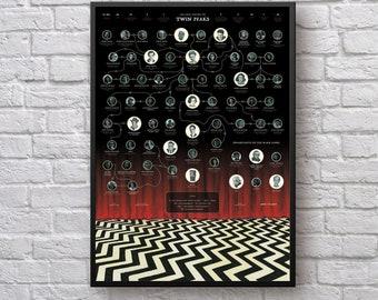 Twin Peaks universe family tree TV series Artwork Poster