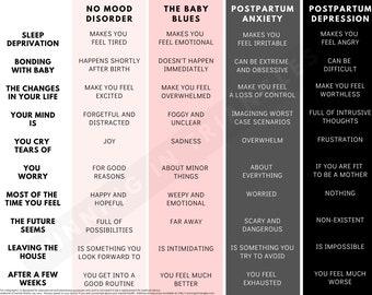 "Poster Size 24"" x 18"" Baby Blues vs. Postpartum Depression vs. Postpartum Anxiety Printable PDF"