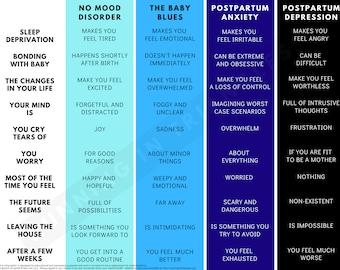 Baby Blues vs. Postpartum Depression vs. Postpartum Anxiety Infographic Printable   Handout   Poster