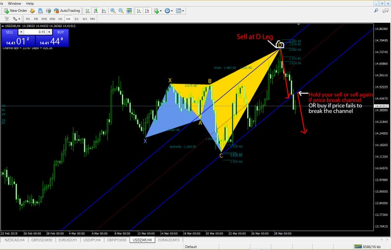 Forex New Harmonic Scanner with trendlines