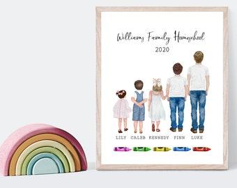 Homeschool Family Gift, Home school Room Decor, Homeschool Decoration, Homeschooler, Homeschool mom