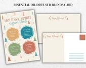 Essential Oil Blends Card 4x6 Digital Download Only