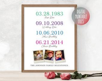 Personalized Family Dates Poster   Memorable Milestones Wedding Anniversary Birthday Art   Digital Download Print   Custom Husband Wife Gift