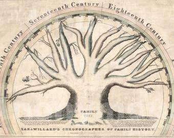 Custom Family Tree Print, Family Tree Poster, genealogy chart, Vintage Art Print, Boho decor, sibling gift