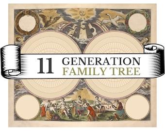 Birds and Bounty 11 Generation Family Tree