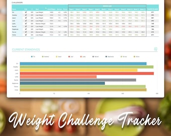 Weight Challenge Template