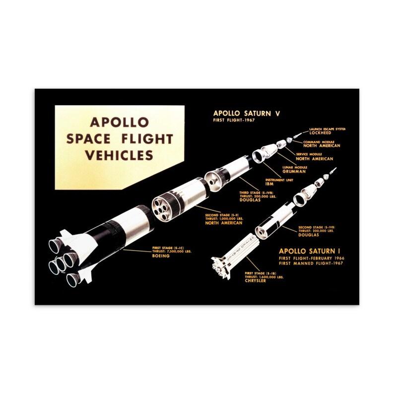 postcard Apollo Space Flight Vehicles NASA Apollo Missions Artist Impression