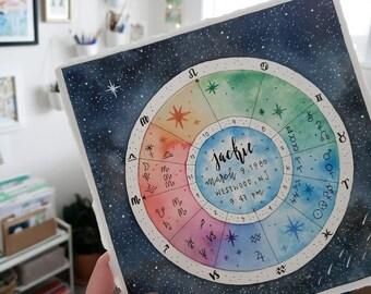 Custom Horoscope Painting, Custom Astrological Chart, Astrology Painting, Astrology Watercolor, Personalized Astrological Chart