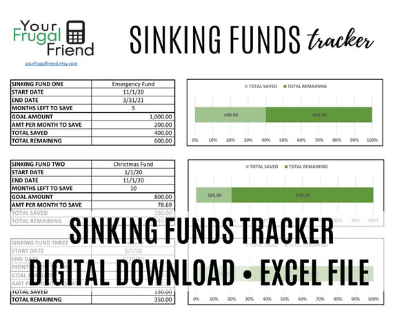 Sinking Funds Tracker Spreadsheet, Sinking Funds Template, Sinking Funds Worksheet, Savings Funds, Spreadsheet Template