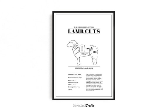Lamb Cuts Art Print For Instant Digital Download | The Kitchen Printable for a Scandinavian Home Decor