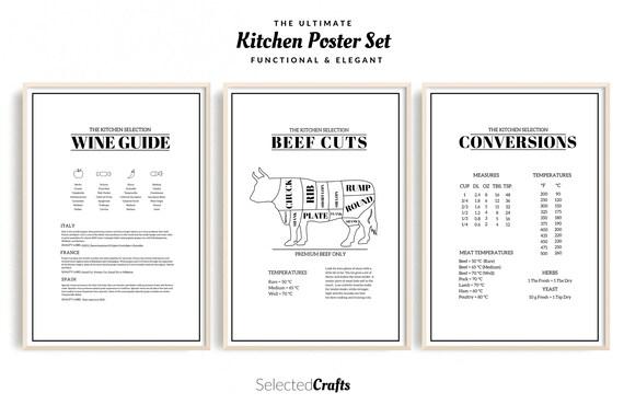 Kitchen Poster Set | Wine Guide | Beef Cuts | Kitchen Conversions | Kitchen Decor | Kitchen Printable | Digital Download |