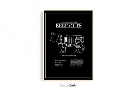 Kitchen Beef Cuts Art Print For Instant Digital Download | Kitchen Printable | Restaurant Decor | Kitchen Art |  Scandinavian Home Decor