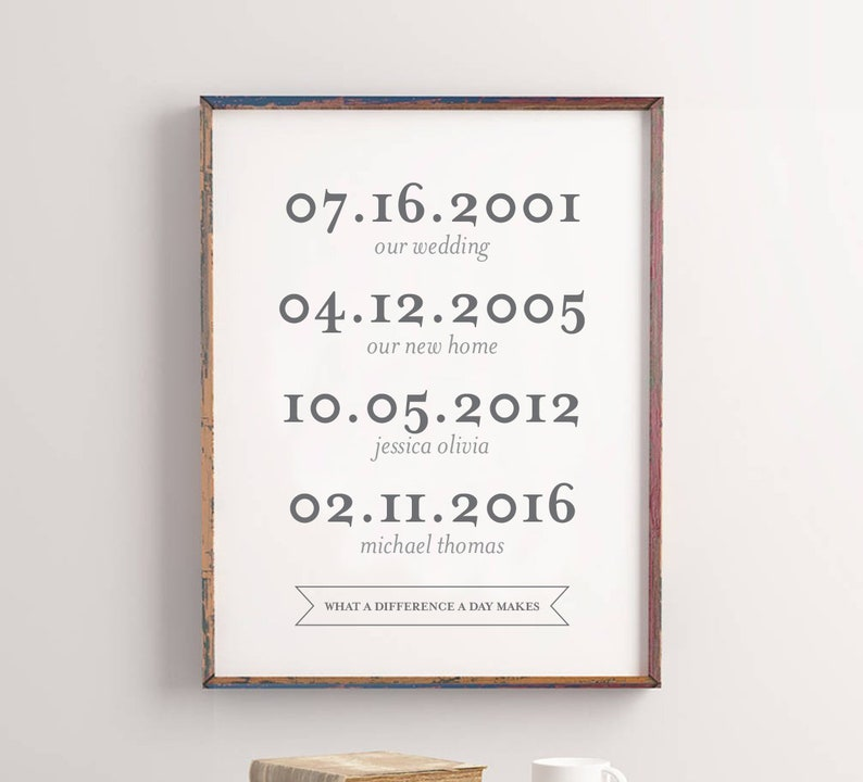 Important Dates Art Farmhouse Print Special Dates Print image 0