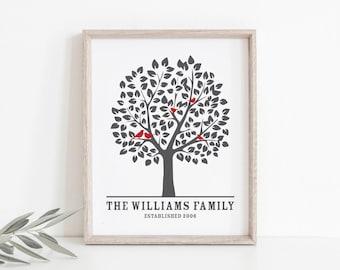 Family Name Print, Family Tree Wall Art, Family Tree Printable, Custom Last Name Print, Personalized Last Name Sign, Digital Download