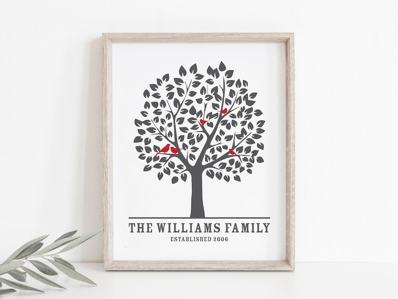 Family Name Print Family Tree Wall Art Family Tree image 0