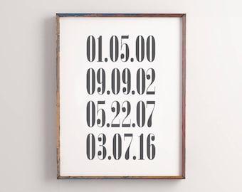 Important Dates Art, Farmhouse Print, Special Dates Print, Custom Family Dates Print, Personalized Birthdates Wall Art, Digital Download