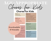 Chores for Kids by Age Chart, Printable Age Appropriate Chore List, CHORE CHART