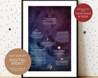 Personalized Birth Details Print. Astrology Reading & Human Design Reading. Purple Sky. Soul Purpose Art. Destiny Poster. My Purpose