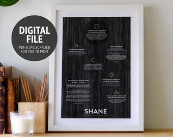 Personalised Birthday Print, Human Design & Astrology Gift, Digital File Only
