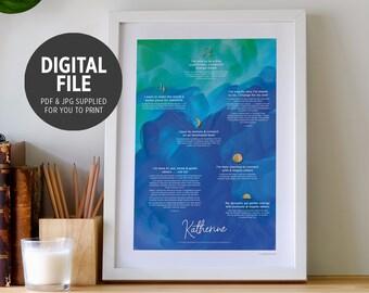 Personalized Birthday Gift, Astrology & Human Design Wall Art Print,  Natal Chart + Soul Purpose Poster
