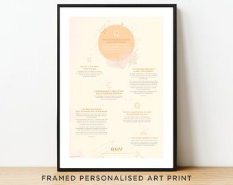 Custom Birthday Gift. Framed Birth Details Print. Personalized Wall Decor using Your Astrology & Human Design