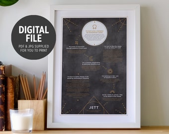 Personalised Gift Wall Art Print, Human Design Gift with Astrology, Digital File Only