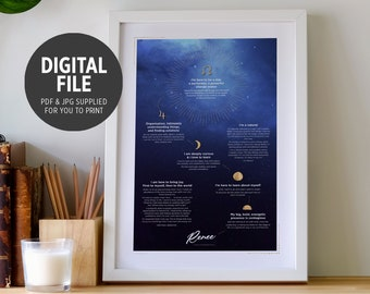 Personalised Name & Birth Art Print, Human Design + Astrology Reading, Inspirational Messages Based On Your Birth Details