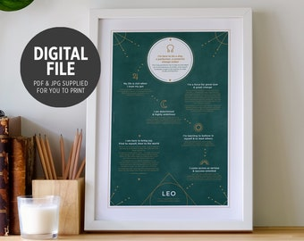 Personalised Human Design Gift with Astrology, Birthday Gift Wall Art Print, Digital File Only