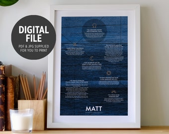 Human Design Gift with Astrology, Personalised Birthday Print, Digital File Only