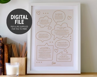 Unique Birthday Gift For Her, Wall Art Print with Inspiration from your Astrology & Human Design Charts, Your Soul Purpose Poster, DIGITAL