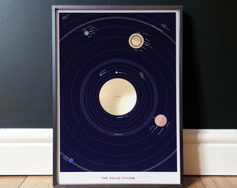 The Solar System, Gold foil astronomy poster - A3, unframed