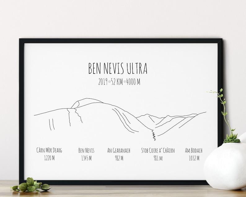 Ben Nevis Ultra Print  Skyline Scotland  Ben Nevis Print  image 0