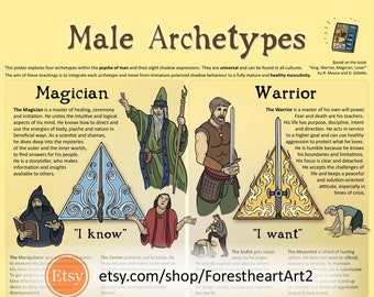 Male Archetypes, ecofriendly A3 Print, Wall Art Poster, Infographic, Correspondance Chart, Sacred Masculine, Men's work