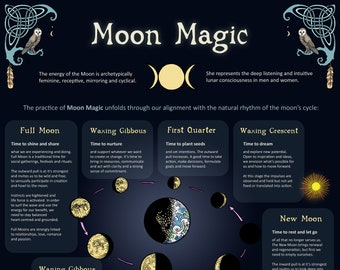 Moon Magic, ecofriendly A3 Print, Wall Art Poster, Infographic, Correspondance Chart, Lunar Cycle, Phases of the Moon