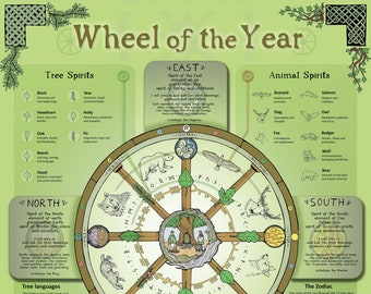 Wheel of the Year, ecofriendly A3 Print, Wall Art Poster, Infographic, Correspondance Chart, Celtic, Pagan, Druid, Seasonal Festivals