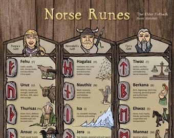 Norse Runes, Elder Futhark, ecofriendly A3 Print, Wall Art Poster, Infographic, Correspondance Chart, Viking, Norse, Pagan, Druid