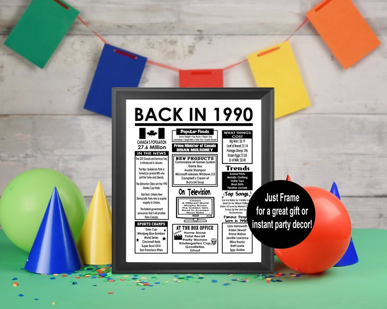 1990 Canada Facts Poster 1990 Anniversary Sign Instant Download Back in 1990 Sign 31st Birthday Poster 31st Party Decorations