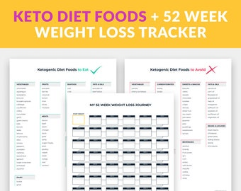 Keto Diet Foods to Eat and Avoid + 52 Week Weight Loss Tracker Bundle, Best Foods for Weight Loss, Keto Diet Food List Printable