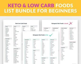 KETO & Low Carb Diet Foods List Bundle for Beginners, Keto Diet for Beginners, Foods Not To Eat On Keto, Keto Foods List, Download PDF