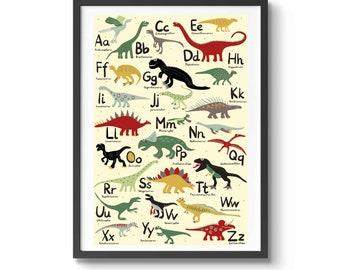 ABC Poster Dinosaur - Dino Alphabet
